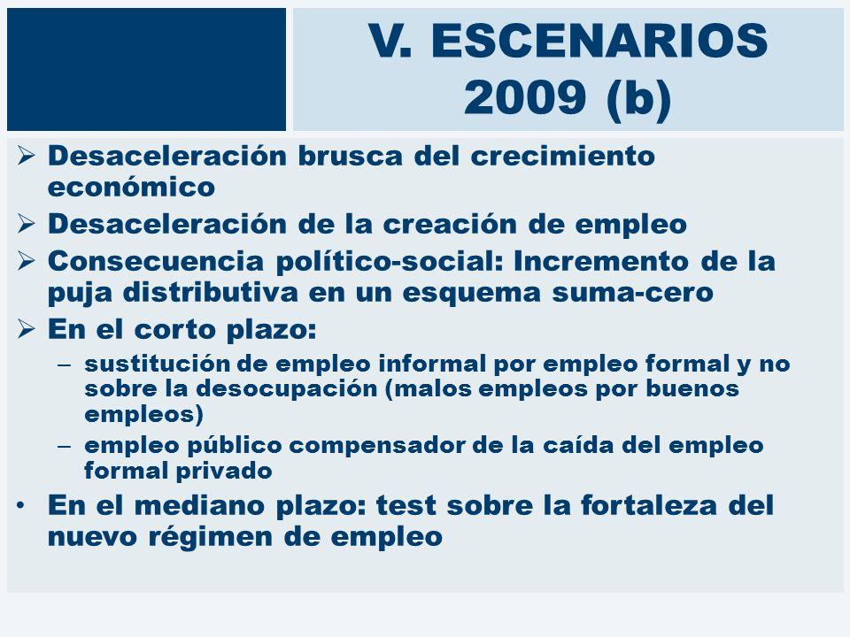 V. ESCENARIOS 2009 (b) Desaceleración brusca del crecimiento económico Desaceleración de la creación de empleo Consecuencia político-social: Increment