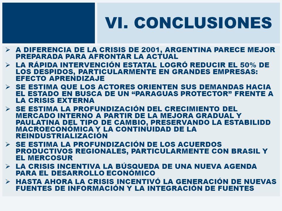 VI. CONCLUSIONES A DIFERENCIA DE LA CRISIS DE 2001, ARGENTINA PARECE MEJOR PREPARADA PARA AFRONTAR LA ACTUAL LA RÁPIDA INTERVENCIÓN ESTATAL LOGRÓ REDU