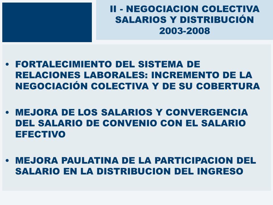 II - NEGOCIACION COLECTIVA SALARIOS Y DISTRIBUCIÓN 2003-2008 FORTALECIMIENTO DEL SISTEMA DE RELACIONES LABORALES: INCREMENTO DE LA NEGOCIACIÓN COLECTIVA Y DE SU COBERTURA MEJORA DE LOS SALARIOS Y CONVERGENCIA DEL SALARIO DE CONVENIO CON EL SALARIO EFECTIVO MEJORA PAULATINA DE LA PARTICIPACION DEL SALARIO EN LA DISTRIBUCION DEL INGRESO
