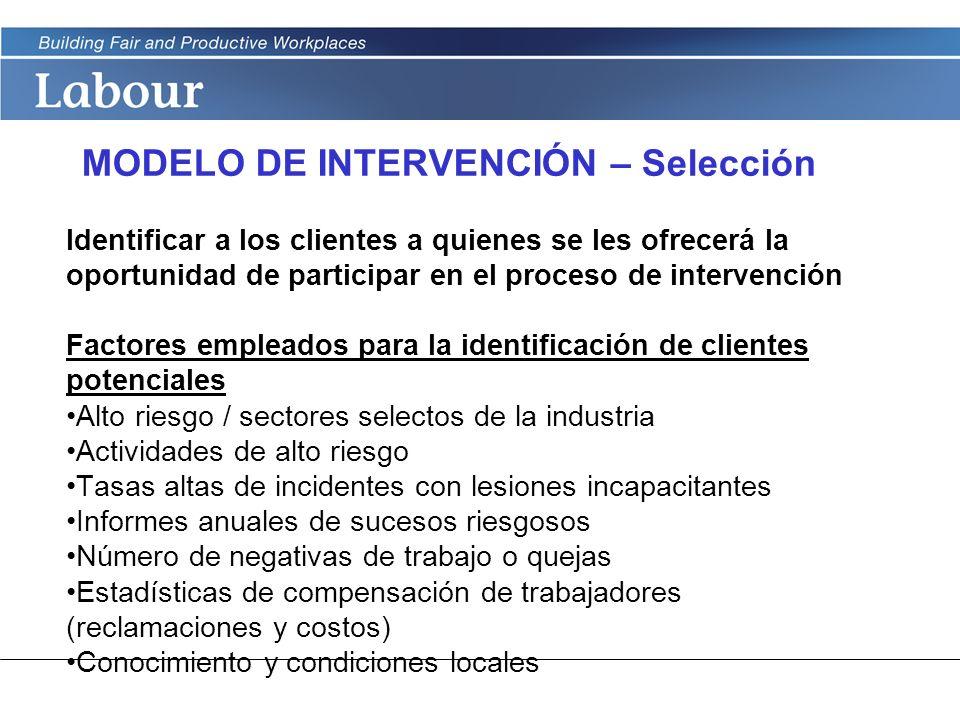LABOUR PROGRAM MODELO DE INTERVENCIÓN – Selección Identificar a los clientes a quienes se les ofrecerá la oportunidad de participar en el proceso de i