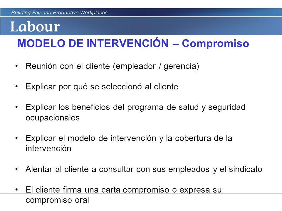 LABOUR PROGRAM MODELO DE INTERVENCIÓN – Compromiso Reunión con el cliente (empleador / gerencia) Explicar por qué se seleccionó al cliente Explicar lo