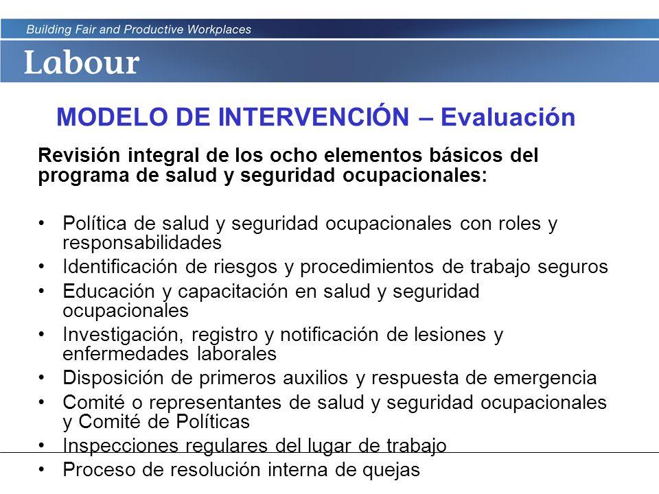 LABOUR PROGRAM MODELO DE INTERVENCIÓN – Evaluación Revisión integral de los ocho elementos básicos del programa de salud y seguridad ocupacionales: Po