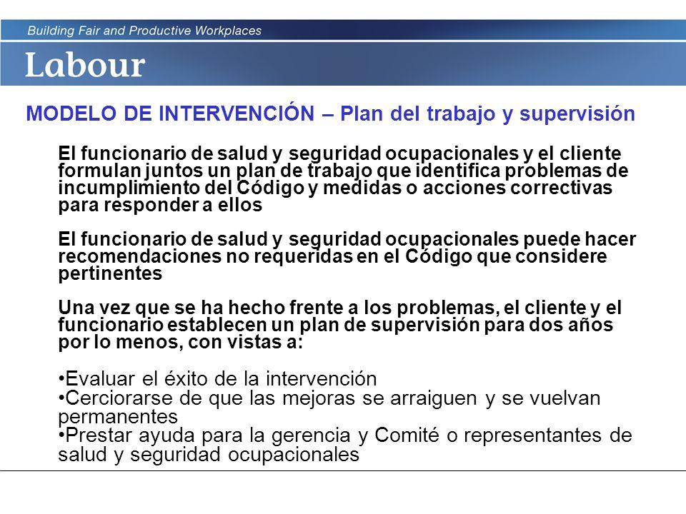 LABOUR PROGRAM MODELO DE INTERVENCIÓN – Plan del trabajo y supervisión El funcionario de salud y seguridad ocupacionales y el cliente formulan juntos