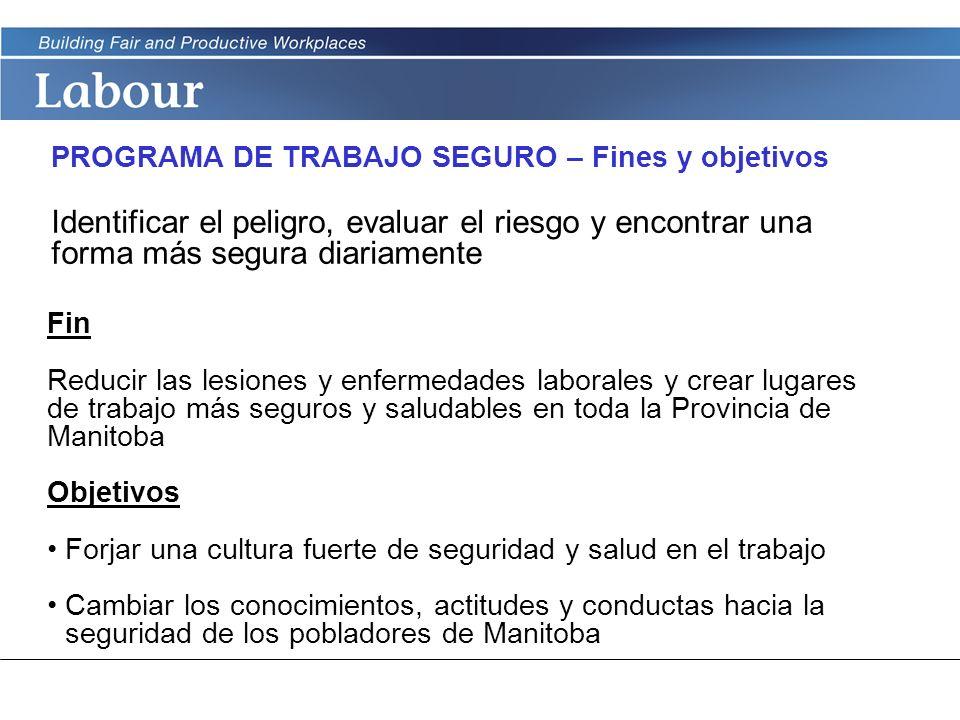 LABOUR PROGRAM PROGRAMA DE TRABAJO SEGURO – Fines y objetivos Identificar el peligro, evaluar el riesgo y encontrar una forma más segura diariamente F