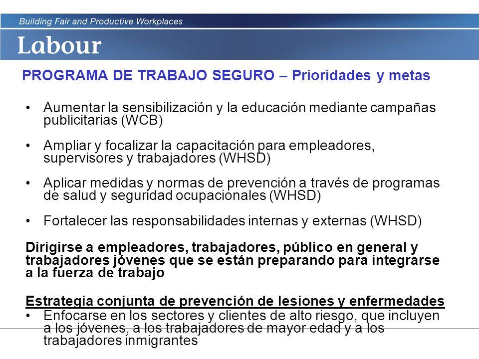 LABOUR PROGRAM PROGRAMA DE TRABAJO SEGURO – Prioridades y metas Aumentar la sensibilización y la educación mediante campañas publicitarias (WCB) Ampli