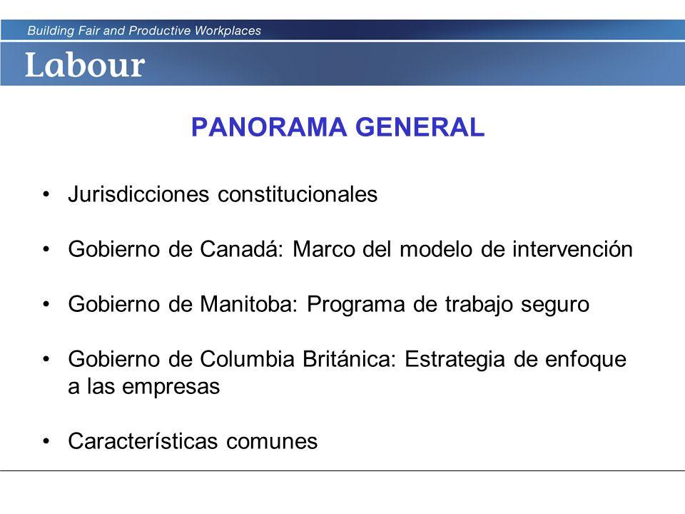 LABOUR PROGRAM PANORAMA GENERAL Jurisdicciones constitucionales Gobierno de Canadá: Marco del modelo de intervención Gobierno de Manitoba: Programa de