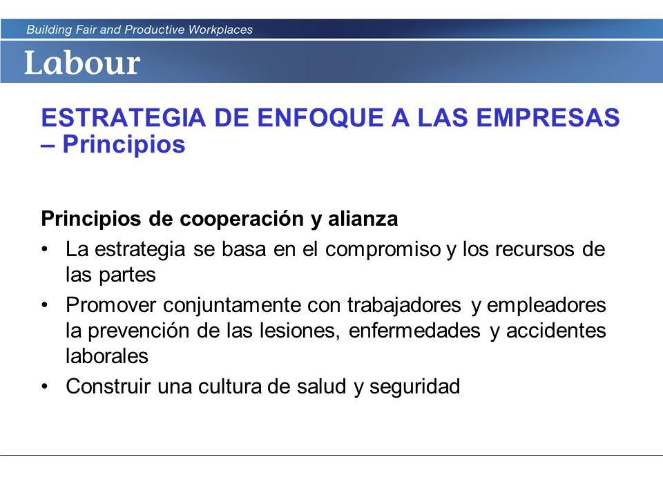 LABOUR PROGRAM ESTRATEGIA DE ENFOQUE A LAS EMPRESAS – Principios Principios de cooperación y alianza La estrategia se basa en el compromiso y los recu
