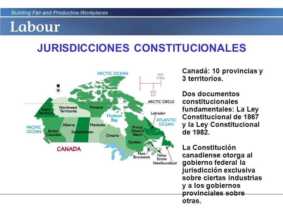 LABOUR PROGRAM JURISDICCIONES CONSTITUCIONALES JurisdicciónPoblación Columbia Británica4,380,000 Alberta3,474,000 Saskatchewan 997,000 Manitoba1,187,000 Ontario12,804,000 Quebec7,701,000 Newfoundland y Labrador 506,000 New Brunswick750,000 Prince Edward Island139,000 Nueva Escocia934,000 Yukon31,000 Northwest Territories43,000 Nunavut31,000 TOTAL32,976,000