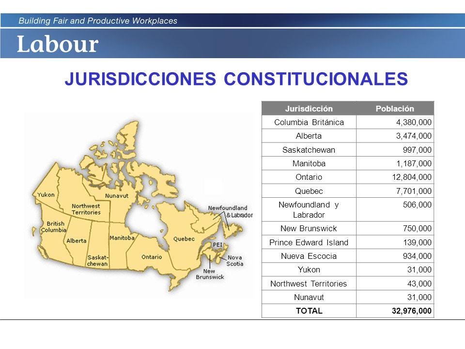 LABOUR PROGRAM JURISDICCIONES CONSTITUCIONALES JurisdicciónPoblación Columbia Británica4,380,000 Alberta3,474,000 Saskatchewan 997,000 Manitoba1,187,0