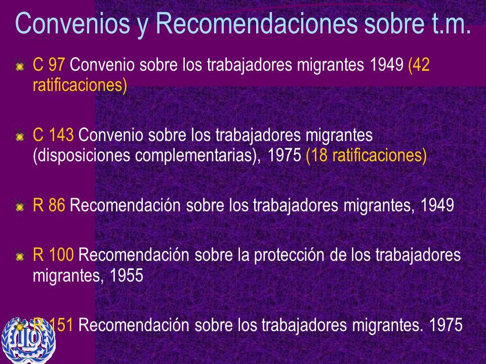 Convenios y Recomendaciones sobre t.m.