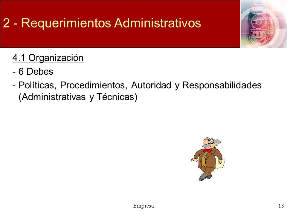 Empresa13 2 - Requerimientos Administrativos 4.1 Organización -6 Debes -Políticas, Procedimientos, Autoridad y Responsabilidades (Administrativas y Té