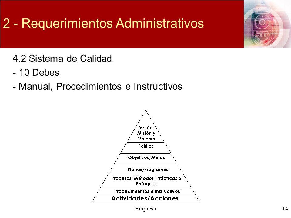 Empresa14 2 - Requerimientos Administrativos 4.2 Sistema de Calidad -10 Debes -Manual, Procedimientos e Instructivos