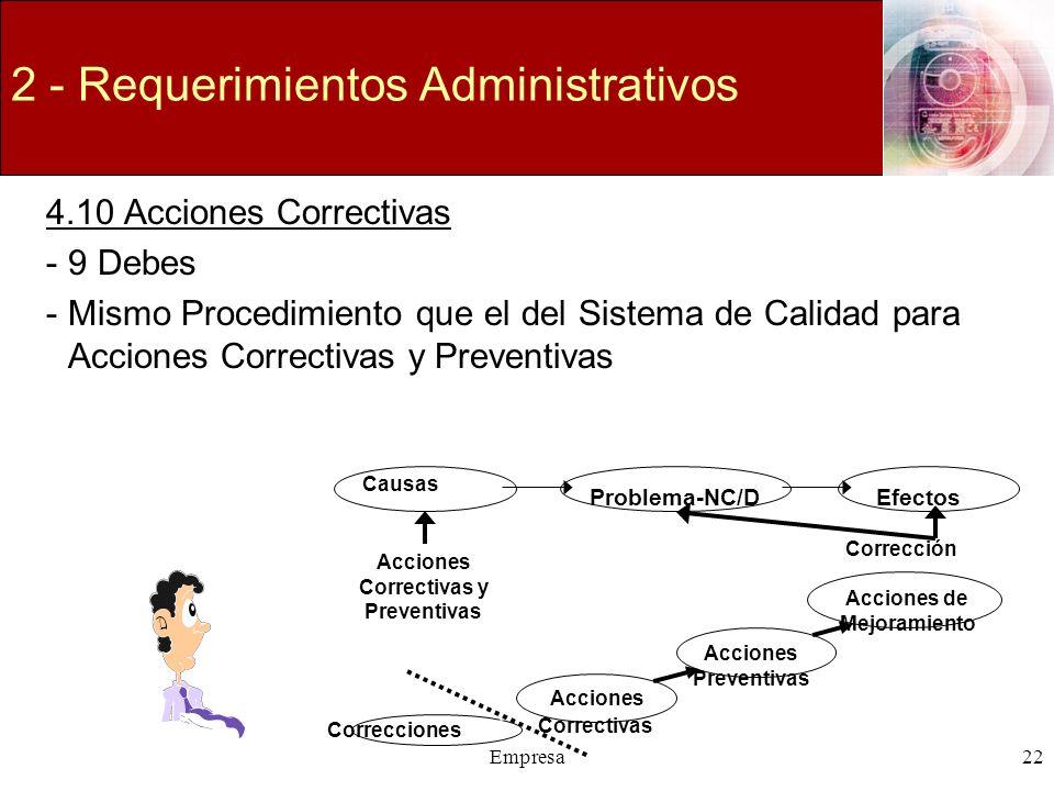 Empresa22 2 - Requerimientos Administrativos 4.10 Acciones Correctivas -9 Debes -Mismo Procedimiento que el del Sistema de Calidad para Acciones Corre