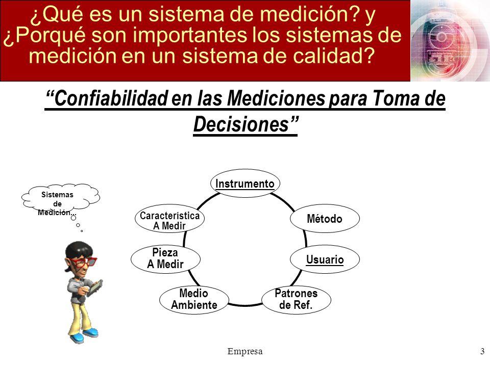 Empresa3 ¿Qué es un sistema de medición? y ¿Porqué son importantes los sistemas de medición en un sistema de calidad? Confiabilidad en las Mediciones