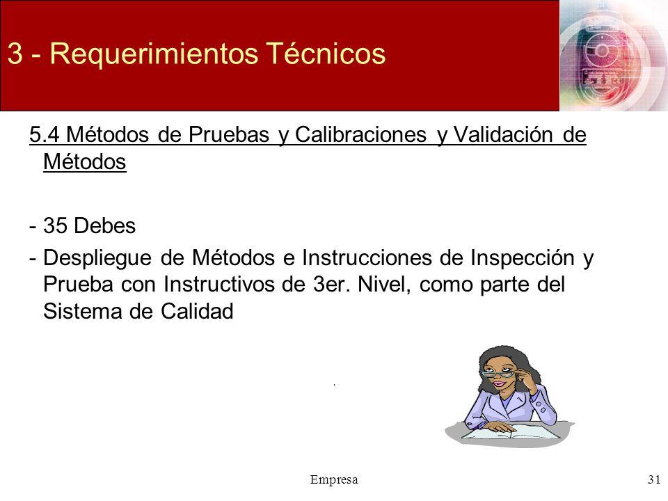 Empresa31 3 - Requerimientos Técnicos 5.4 Métodos de Pruebas y Calibraciones y Validación de Métodos -35 Debes -Despliegue de Métodos e Instrucciones