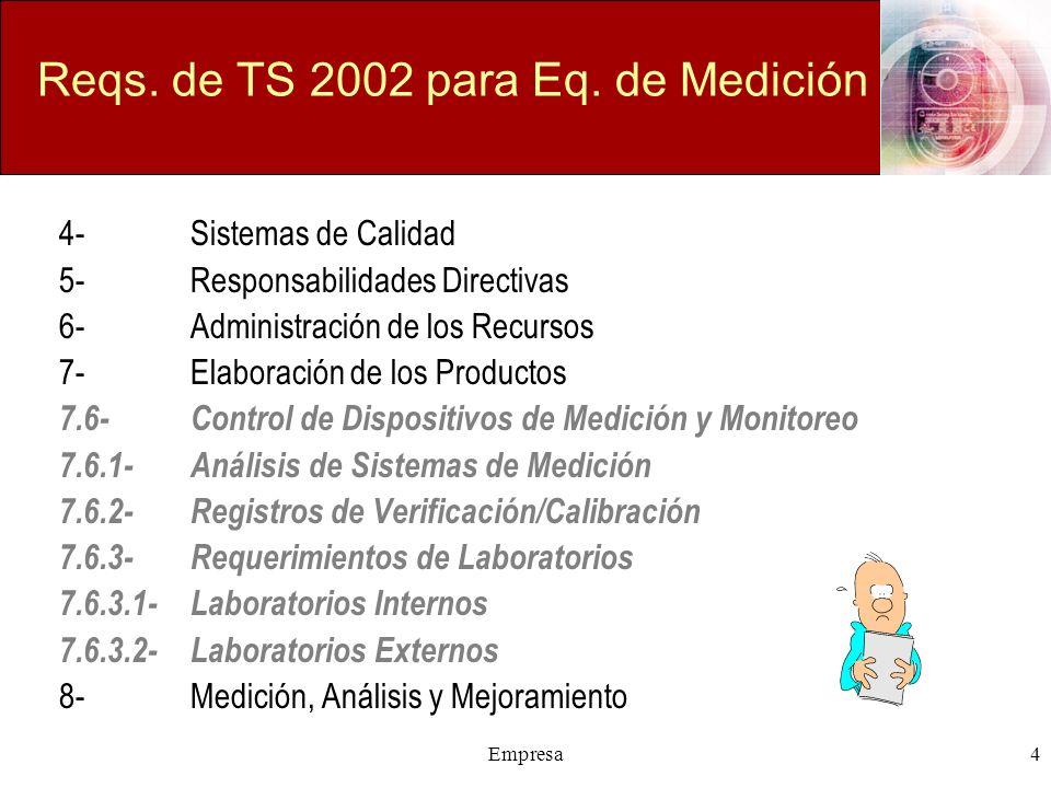 Empresa4 Reqs. de TS 2002 para Eq. de Medición 4-Sistemas de Calidad 5-Responsabilidades Directivas 6-Administración de los Recursos 7-Elaboración de