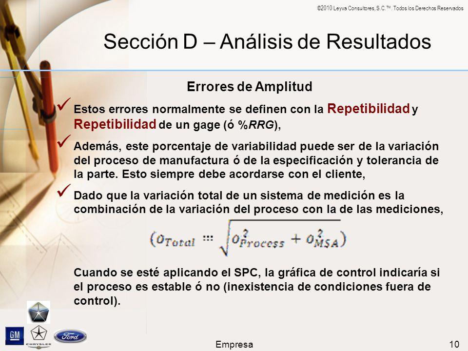 ©2010 Leyva Consultores, S.C.. Todos los Derechos Reservados Empresa10 Sección D – Análisis de Resultados Errores de Amplitud Estos errores normalment