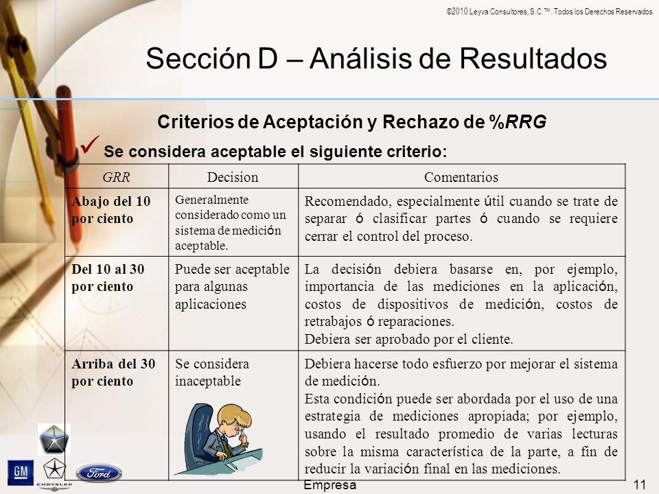©2010 Leyva Consultores, S.C.. Todos los Derechos Reservados Empresa11 Sección D – Análisis de Resultados Criterios de Aceptación y Rechazo de %RRG Se