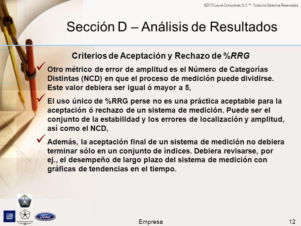 ©2010 Leyva Consultores, S.C.. Todos los Derechos Reservados Empresa12 Sección D – Análisis de Resultados Criterios de Aceptación y Rechazo de %RRG Ot