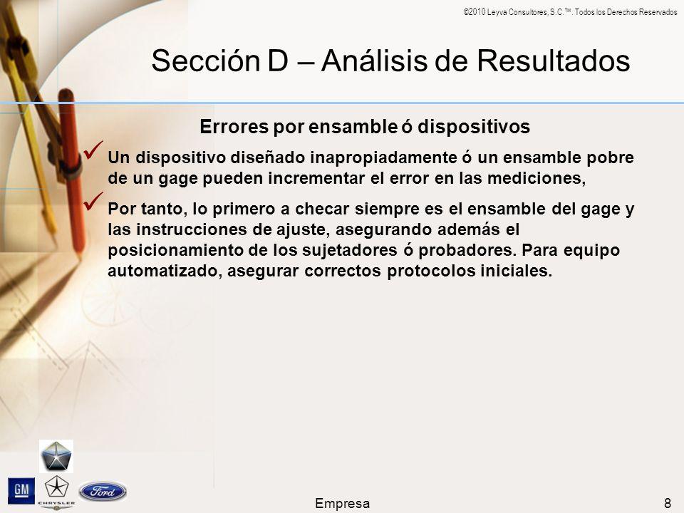 ©2010 Leyva Consultores, S.C.. Todos los Derechos Reservados Empresa8 Sección D – Análisis de Resultados Errores por ensamble ó dispositivos Un dispos