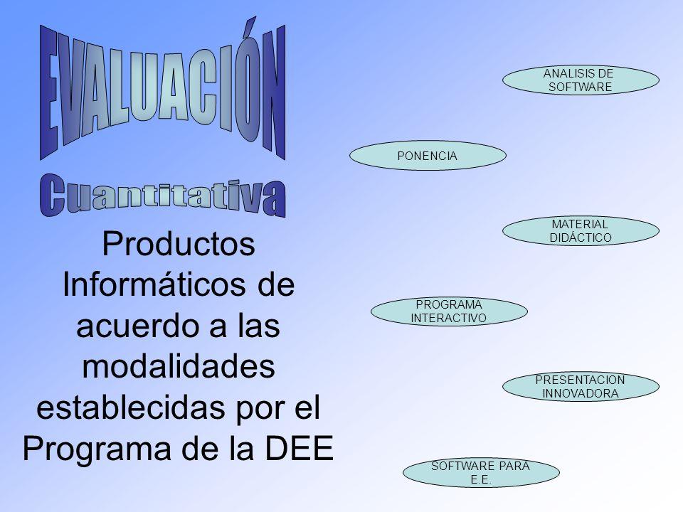 Productos Informáticos de acuerdo a las modalidades establecidas por el Programa de la DEE ANALISIS DE SOFTWARE PONENCIA MATERIAL DIDÁCTICO PROGRAMA I