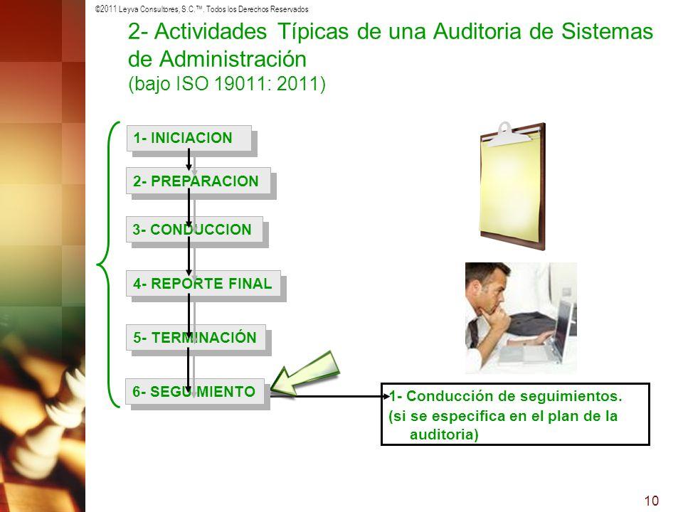 ©2011 Leyva Consultores, S.C.. Todos los Derechos Reservados 10 1- Conducción de seguimientos. (si se especifica en el plan de la auditoria) 1- INICIA