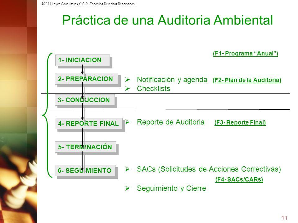 ©2011 Leyva Consultores, S.C.. Todos los Derechos Reservados 11 Práctica de una Auditoria Ambiental (F1- Programa Anual) Notificación y agenda (F2- Pl
