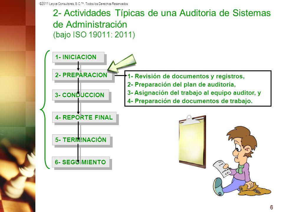 ©2011 Leyva Consultores, S.C.. Todos los Derechos Reservados 6 1- Revisión de documentos y registros, 2- Preparación del plan de auditoria, 3- Asignac