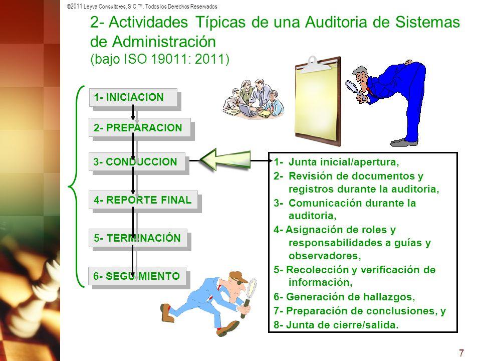 ©2011 Leyva Consultores, S.C.. Todos los Derechos Reservados 7 1- Junta inicial/apertura, 2- Revisión de documentos y registros durante la auditoria,