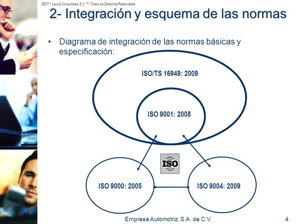 ©2011 Leyva Consultores, S.C.. Todos los Derechos Reservados Empresa Automotriz, S.A. de C.V.4 2- Integración y esquema de las normas Diagrama de inte