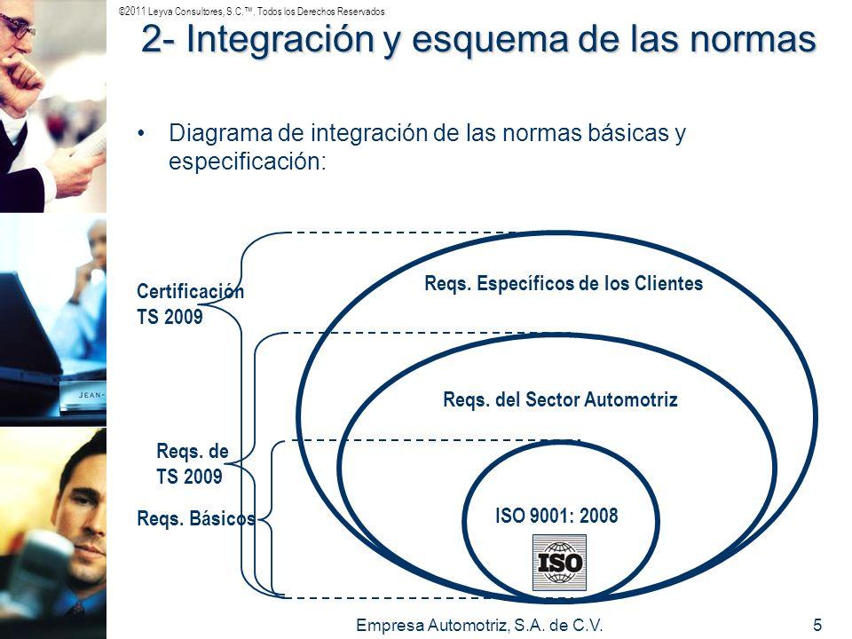 ©2011 Leyva Consultores, S.C.. Todos los Derechos Reservados Empresa Automotriz, S.A. de C.V.5 2- Integración y esquema de las normas Diagrama de inte