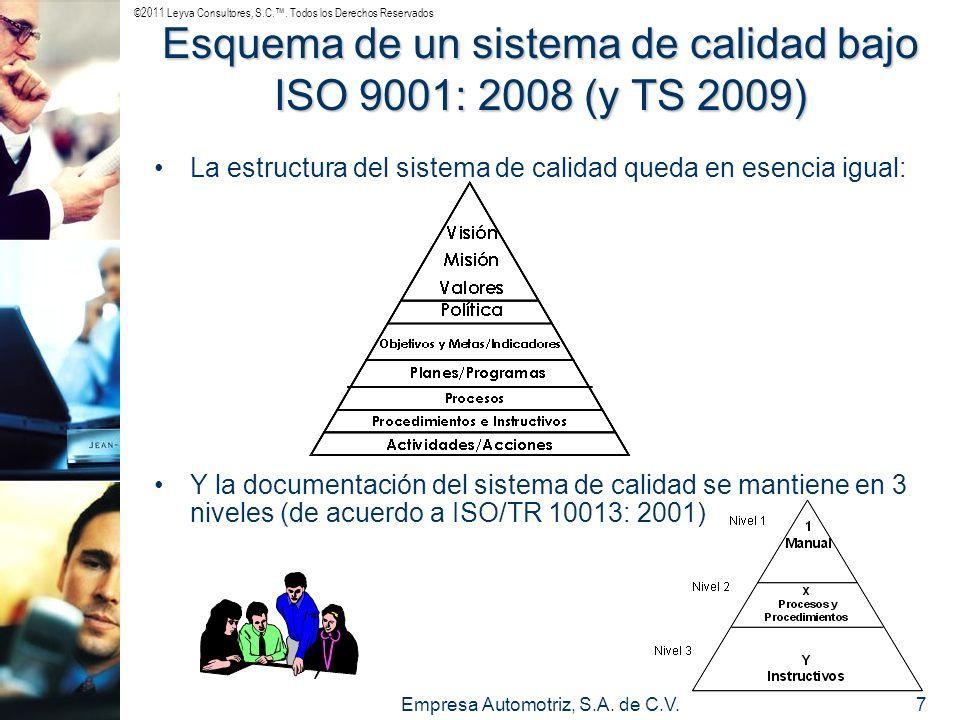 ©2011 Leyva Consultores, S.C.. Todos los Derechos Reservados Empresa Automotriz, S.A. de C.V.7 Esquema de un sistema de calidad bajo ISO 9001: 2008 (y