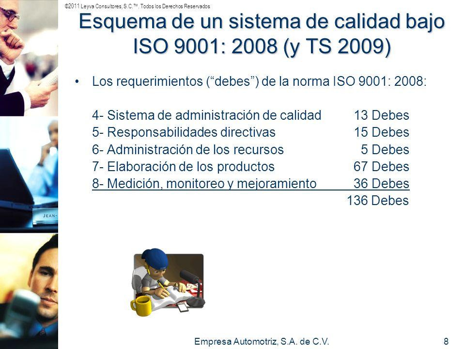 ©2011 Leyva Consultores, S.C.. Todos los Derechos Reservados Empresa Automotriz, S.A. de C.V.8 Esquema de un sistema de calidad bajo ISO 9001: 2008 (y