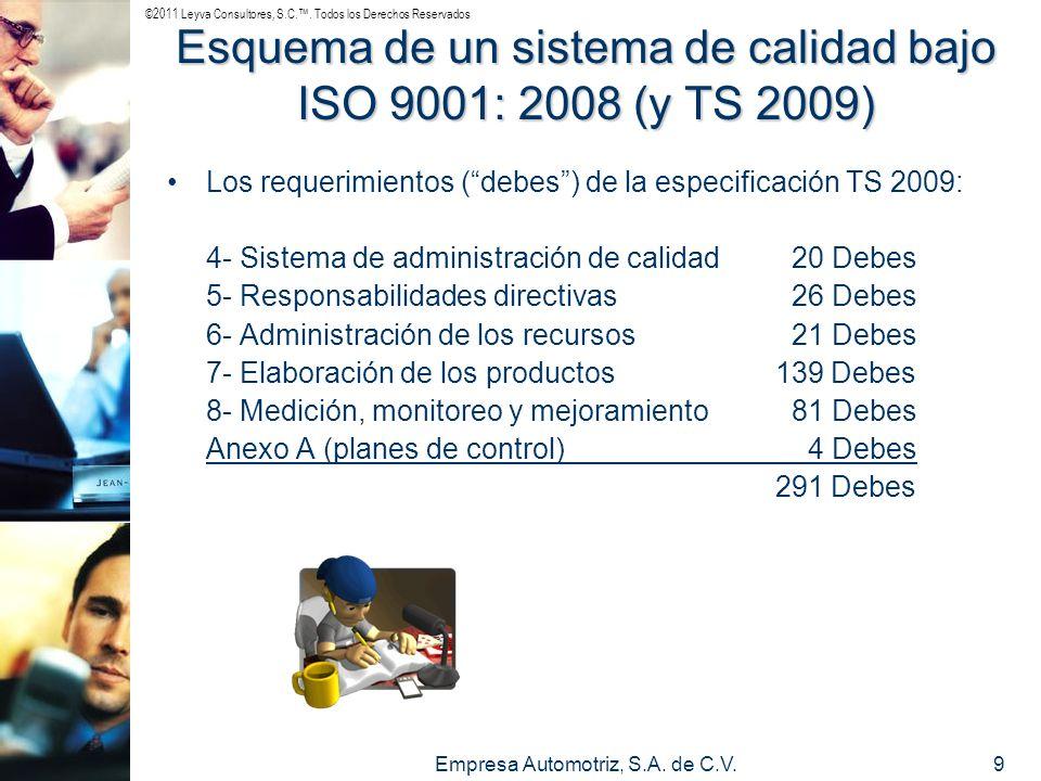 ©2011 Leyva Consultores, S.C.. Todos los Derechos Reservados Empresa Automotriz, S.A. de C.V.9 Esquema de un sistema de calidad bajo ISO 9001: 2008 (y