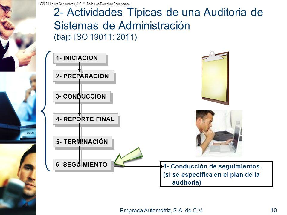 ©2011 Leyva Consultores, S.C.. Todos los Derechos Reservados Empresa Automotriz, S.A. de C.V.10 1- Conducción de seguimientos. (si se especifica en el