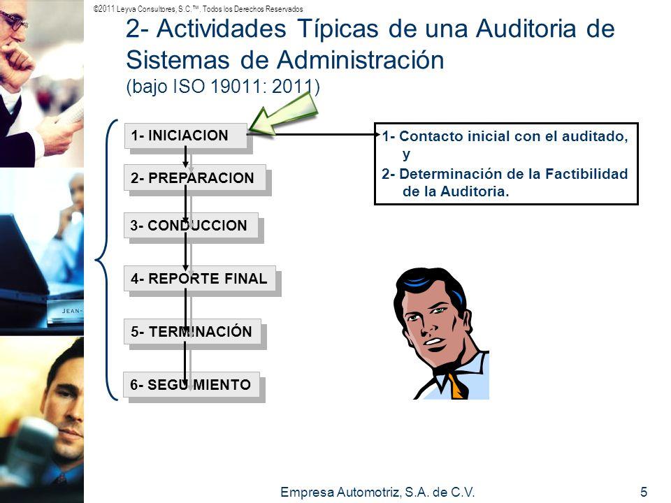 ©2011 Leyva Consultores, S.C.. Todos los Derechos Reservados Empresa Automotriz, S.A. de C.V.5 1- INICIACION 2- PREPARACION 3- CONDUCCION 4- REPORTE F