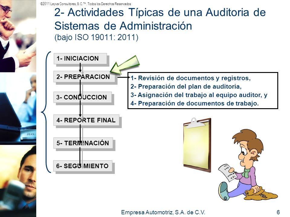 ©2011 Leyva Consultores, S.C.. Todos los Derechos Reservados Empresa Automotriz, S.A. de C.V.6 1- Revisión de documentos y registros, 2- Preparación d