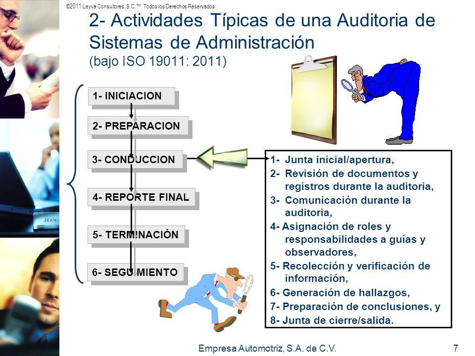 ©2011 Leyva Consultores, S.C.. Todos los Derechos Reservados Empresa Automotriz, S.A. de C.V.7 1- Junta inicial/apertura, 2- Revisión de documentos y