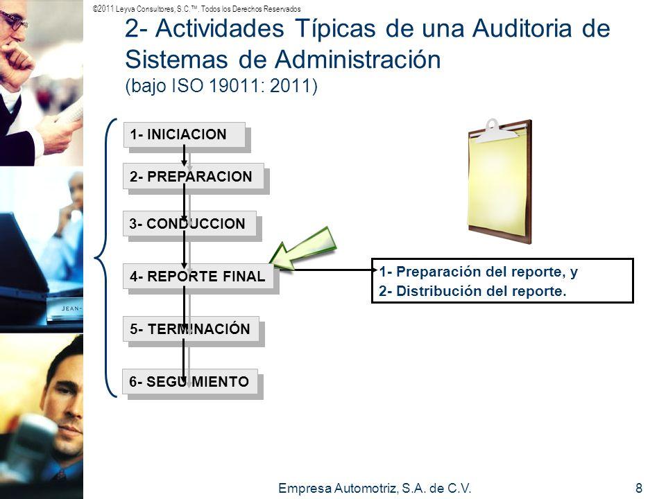 ©2011 Leyva Consultores, S.C.. Todos los Derechos Reservados Empresa Automotriz, S.A. de C.V.8 1- Preparación del reporte, y 2- Distribución del repor