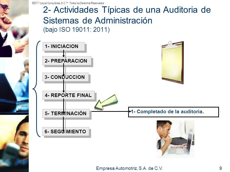 ©2011 Leyva Consultores, S.C.. Todos los Derechos Reservados Empresa Automotriz, S.A. de C.V.9 1- Completado de la auditoria. 1- INICIACION 2- PREPARA