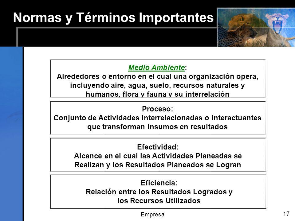 Empresa 17 Normas y Términos Importantes Medio Ambiente: Alrededores o entorno en el cual una organización opera, incluyendo aire, agua, suelo, recursos naturales y humanos, flora y fauna y su interrelación Efectividad: Alcance en el cual las Actividades Planeadas se Realizan y los Resultados Planeados se Logran Eficiencia: Relación entre los Resultados Logrados y los Recursos Utilizados Proceso: Conjunto de Actividades interrelacionadas o interactuantes que transforman insumos en resultados