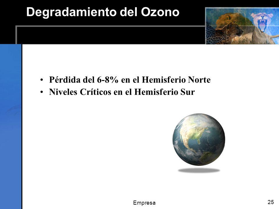 Empresa 25 Degradamiento del Ozono Pérdida del 6-8% en el Hemisferio Norte Niveles Críticos en el Hemisferio Sur