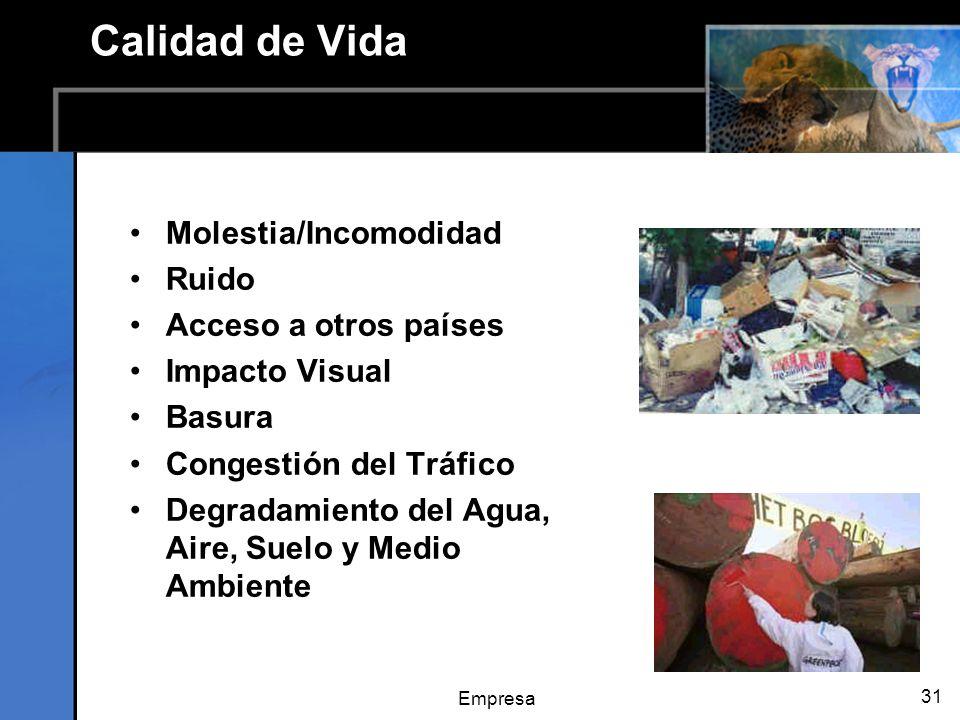 Empresa 31 Calidad de Vida Molestia/Incomodidad Ruido Acceso a otros países Impacto Visual Basura Congestión del Tráfico Degradamiento del Agua, Aire, Suelo y Medio Ambiente
