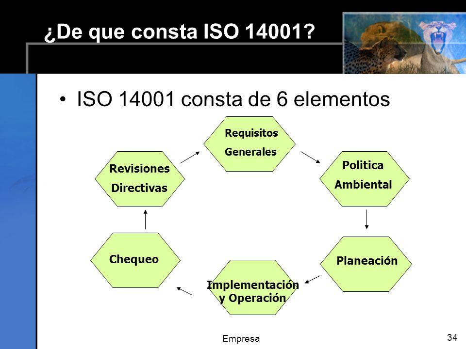 Empresa 34 ¿De que consta ISO 14001? ISO 14001 consta de 6 elementos Requisitos Generales Planeación Implementación y Operación Politica Ambiental Rev