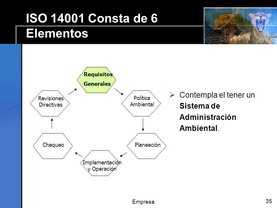 Empresa 35 ISO 14001 Consta de 6 Elementos Planeación Requisitos Generales Implementación y Operación Chequeo Revisiones Directivas Política Ambiental Contempla el tener un Sistema de Administración Ambiental.
