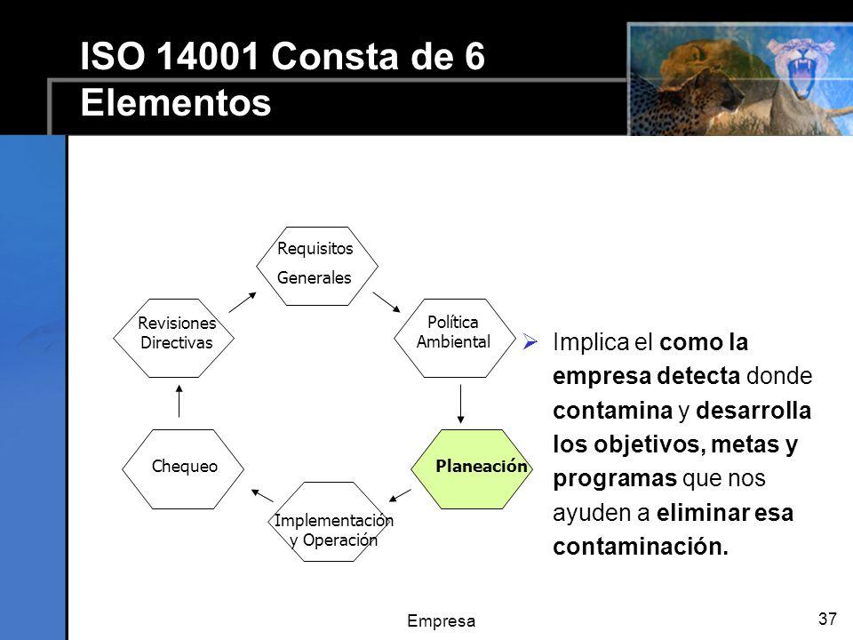 Empresa 37 ISO 14001 Consta de 6 Elementos Implica el como la empresa detecta donde contamina y desarrolla los objetivos, metas y programas que nos ayuden a eliminar esa contaminación.