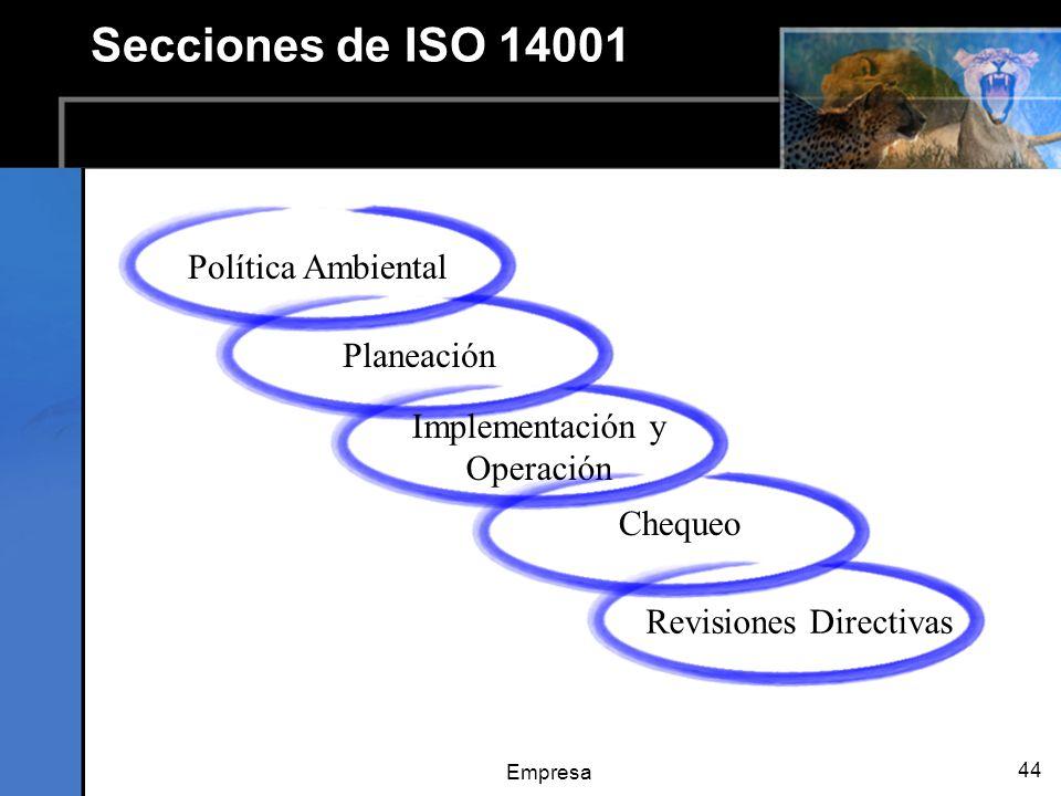 Empresa 44 Secciones de ISO 14001 Política AmbientalPlaneación Implementación y Operación Chequeo Revisiones Directivas