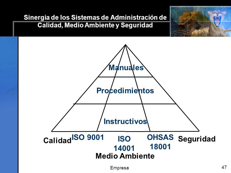 Empresa 47 Sinergia de los Sistemas de Administración de Calidad, Medio Ambiente y Seguridad Manuales Procedimientos Instructivos ISO 9001 ISO 14001 OHSAS 18001 Calidad Medio Ambiente Seguridad