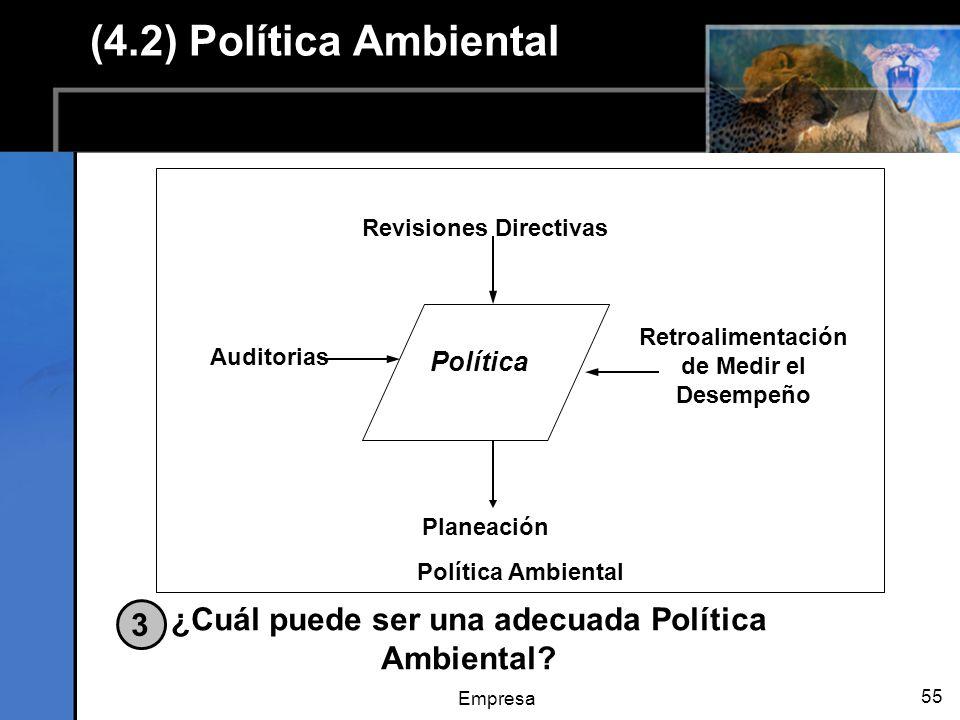 Empresa 55 (4.2) Política Ambiental ¿Cuál puede ser una adecuada Política Ambiental? 3 Retroalimentación de Medir el Desempeño Política Revisiones Dir