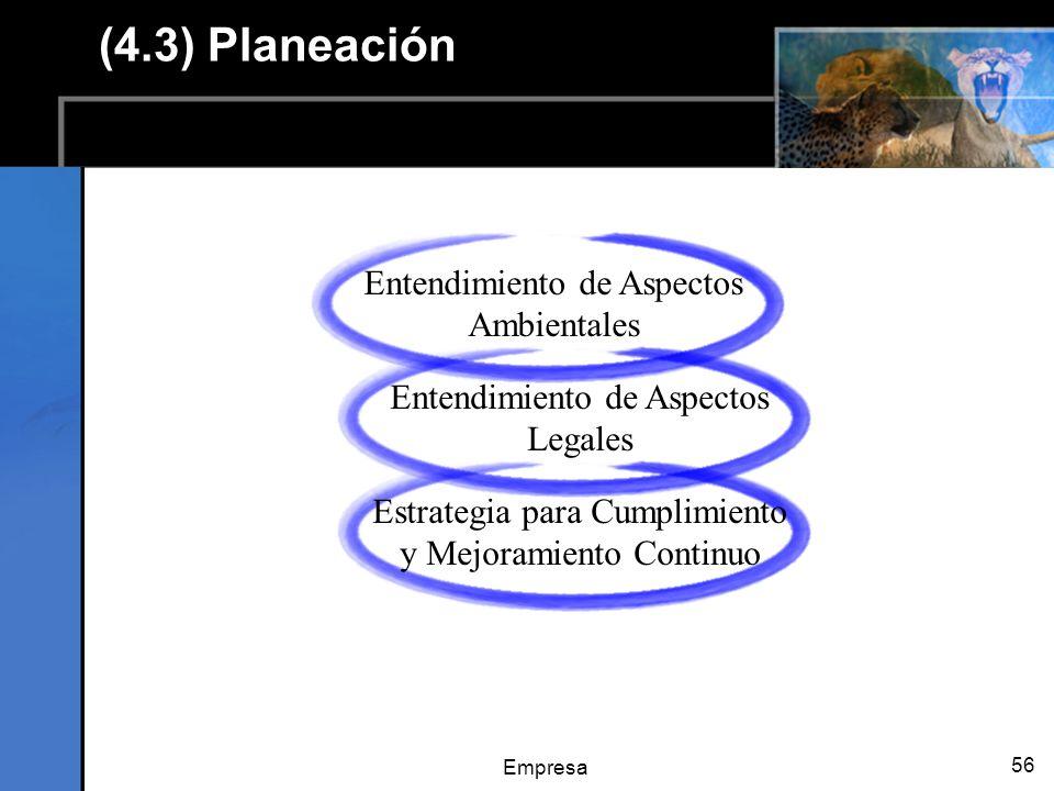 Empresa 56 (4.3) Planeación Entendimiento de Aspectos Ambientales Entendimiento de Aspectos Legales Estrategia para Cumplimiento y Mejoramiento Contin